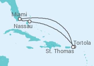Estados Unidos, Ilhas Virgens Britânicas, Bahamas